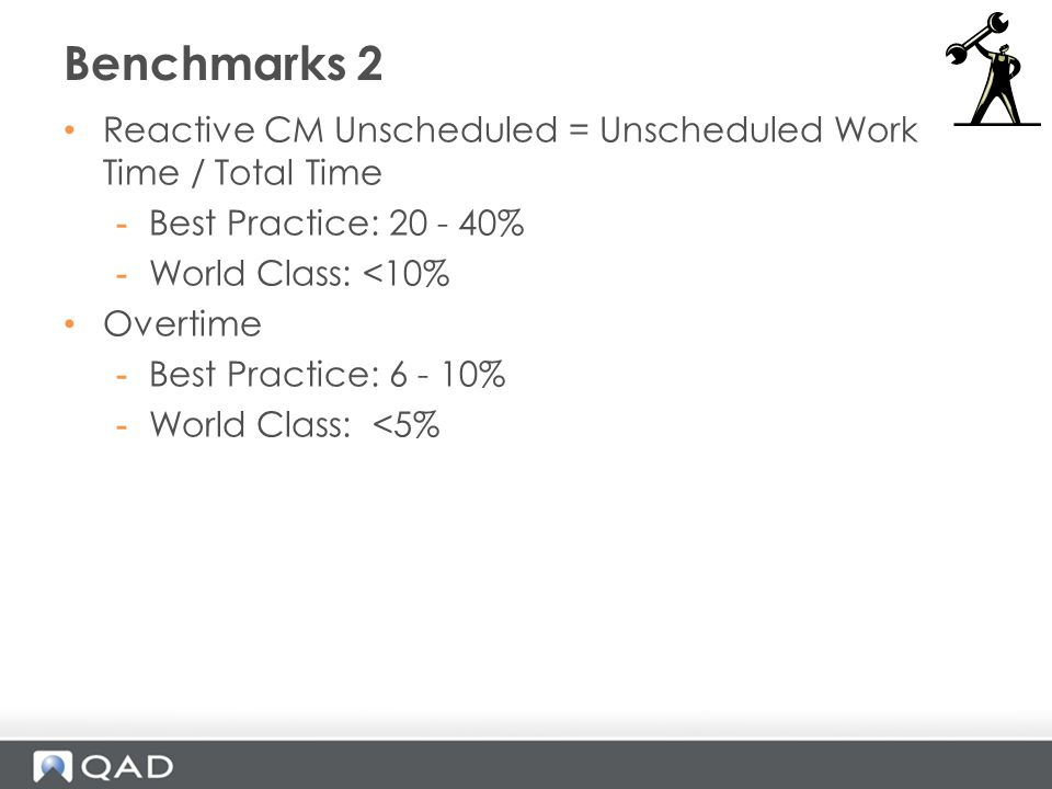 Reactive CM Unscheduled = Unscheduled Work Time / Total Time -Best Practice: 20 - 40% -World Class: <10% Overtime -Best Practice: 6 - 10% -World Class: <5% Benchmarks 2