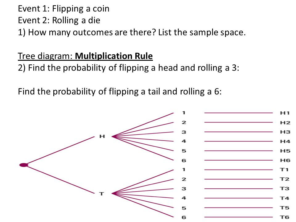 Event 1: Flipping a coin Event 2: Rolling a die 1) How many outcomes are there? List the sample space. Tree diagram: Multiplication Rule 2) Find the p