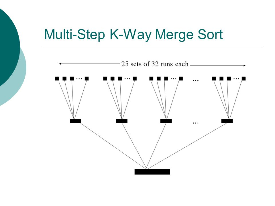 Multi-Step K-Way Merge Sort