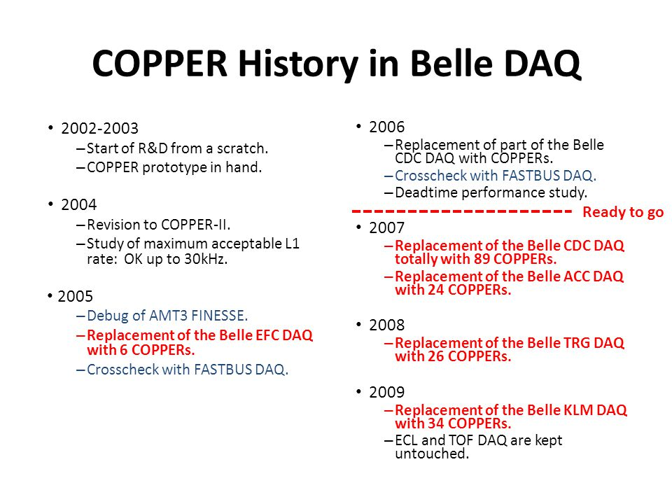 COPPER History in Belle DAQ 2002-2003 – Start of R&D from a scratch.