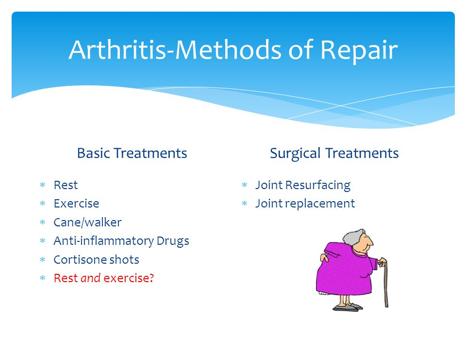 Arthritis-Methods of Repair Basic Treatments Rest Exercise Cane/walker Anti-inflammatory Drugs Cortisone shots Rest and exercise? Surgical Treatments