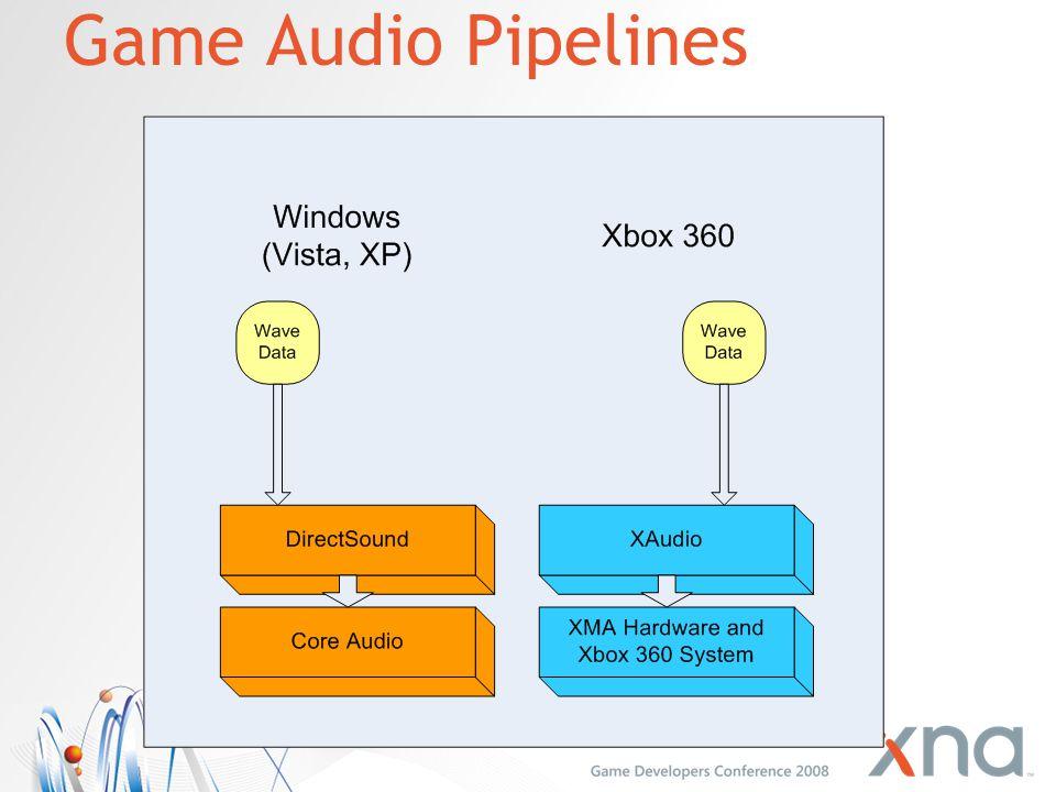 Game Audio Pipelines