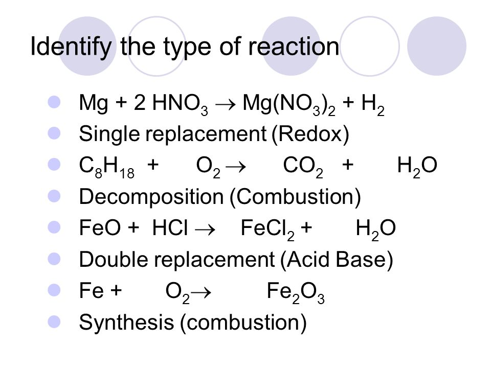 Identify the type of reaction Mg + 2 HNO 3 Mg(NO 3 ) 2 + H 2 Single replacement (Redox) C 8 H 18 + O 2 CO 2 + H 2 O Decomposition (Combustion) FeO + HCl FeCl 2 + H 2 O Double replacement (Acid Base) Fe + O 2 Fe 2 O 3 Synthesis (combustion)