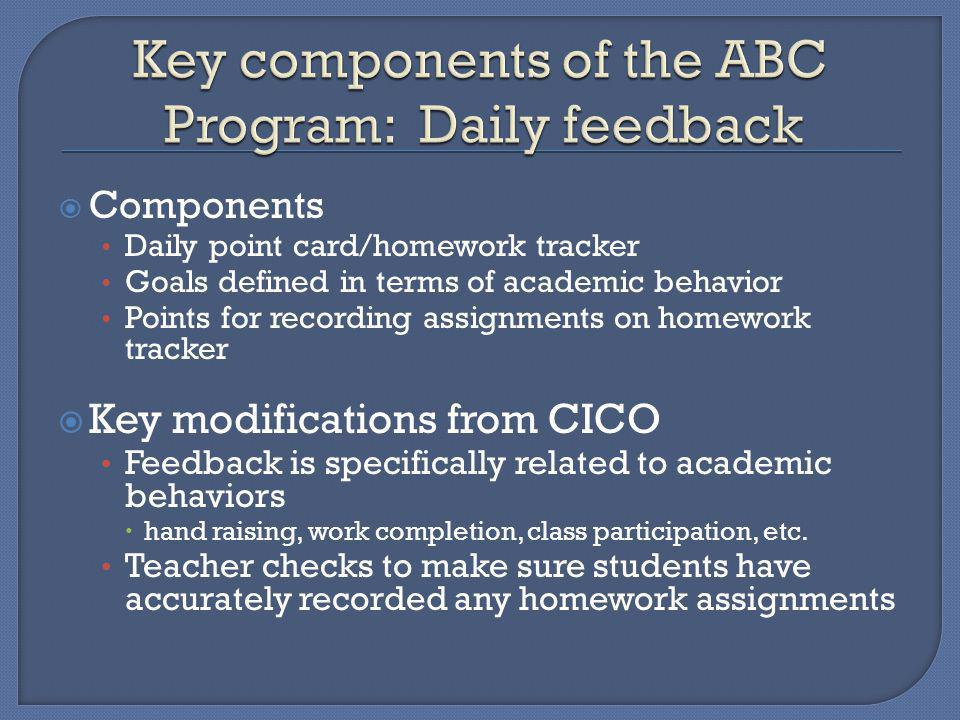 Components Daily point card/homework tracker Goals defined in terms of academic behavior Points for recording assignments on homework tracker Key modifications from CICO Feedback is specifically related to academic behaviors hand raising, work completion, class participation, etc.
