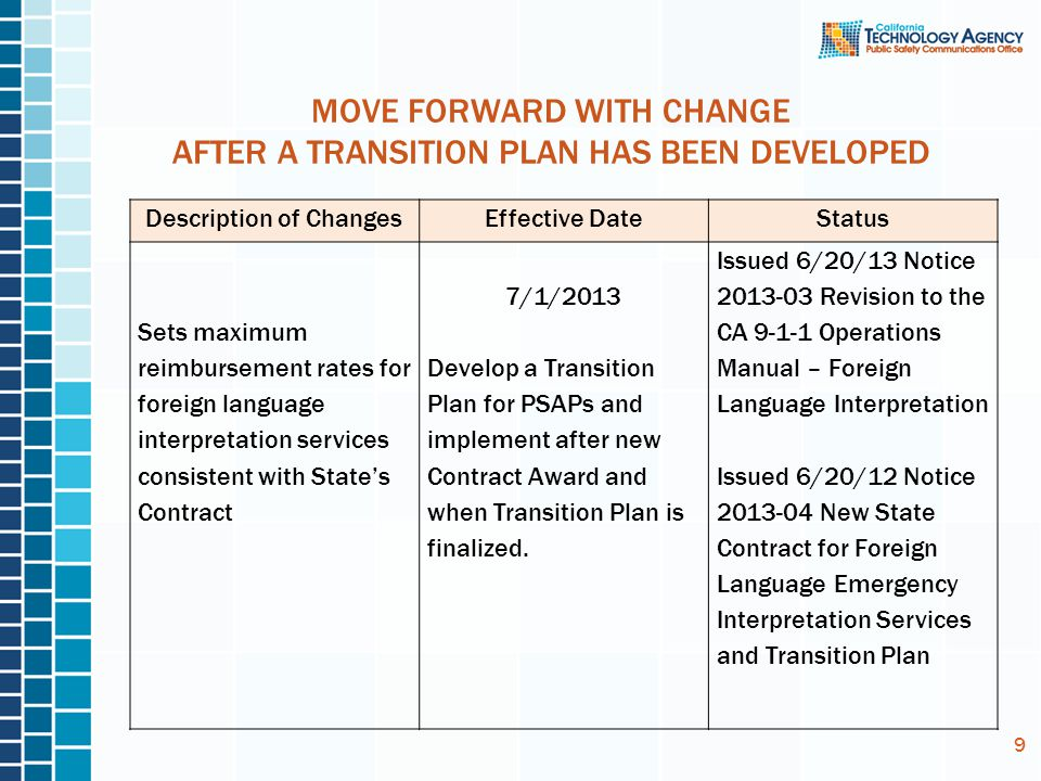 MOVE FORWARD WITH CHANGE AFTER A TRANSITION PLAN HAS BEEN DEVELOPED 9 Description of ChangesEffective DateStatus Sets maximum reimbursement rates for foreign language interpretation services consistent with States Contract 7/1/2013 Develop a Transition Plan for PSAPs and implement after new Contract Award and when Transition Plan is finalized.