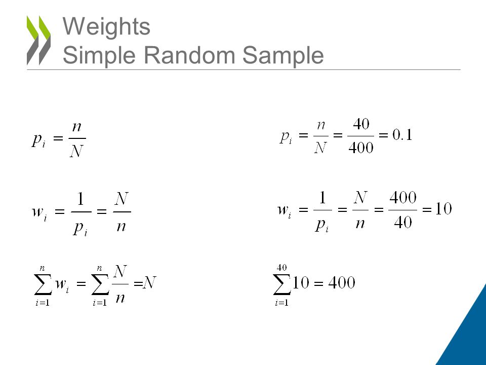 Weights Simple Random Sample