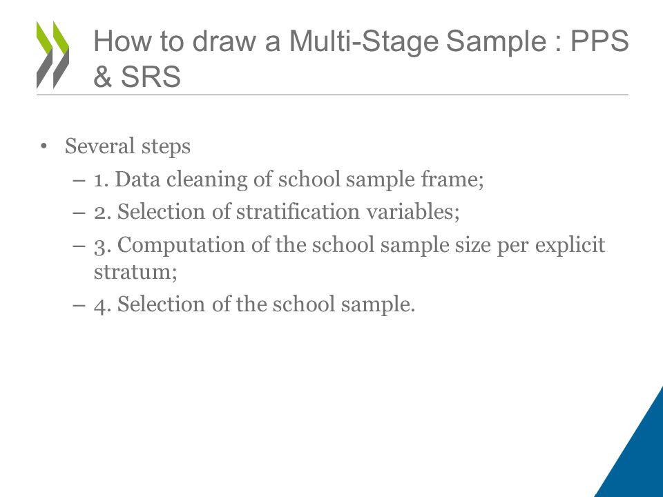 Several steps – 1.Data cleaning of school sample frame; – 2.