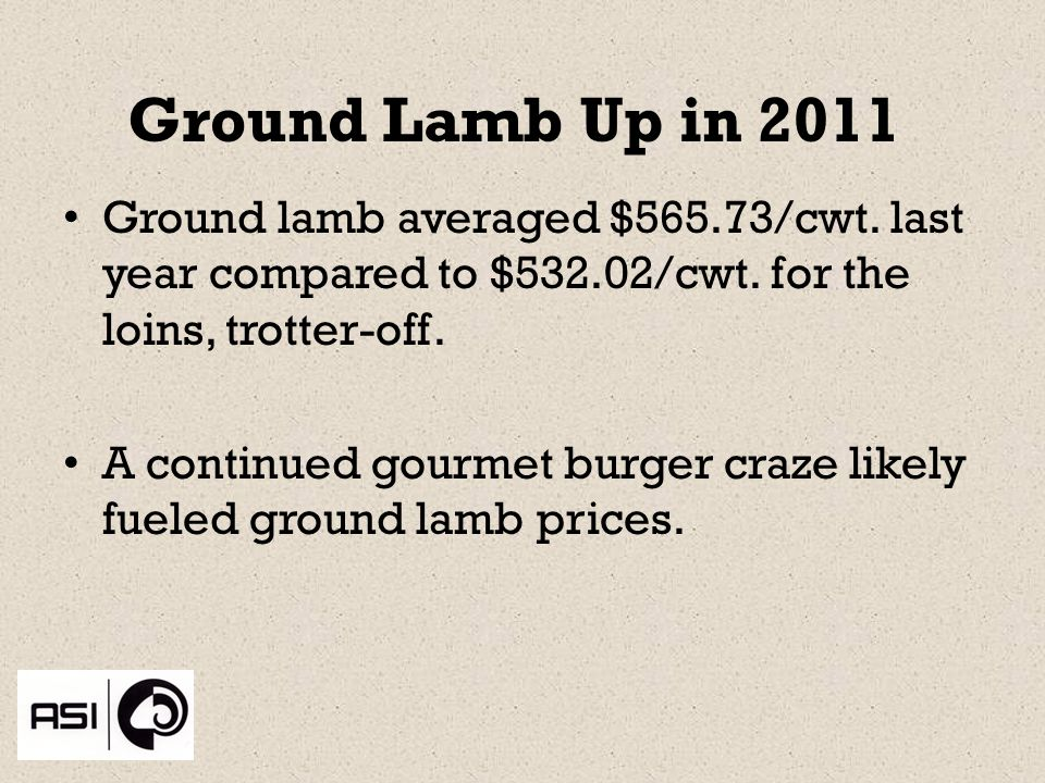 Ground Lamb Up in 2011 Ground lamb averaged $565.73/cwt.