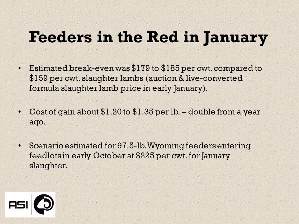 Feeders in the Red in January Estimated break-even was $179 to $185 per cwt.