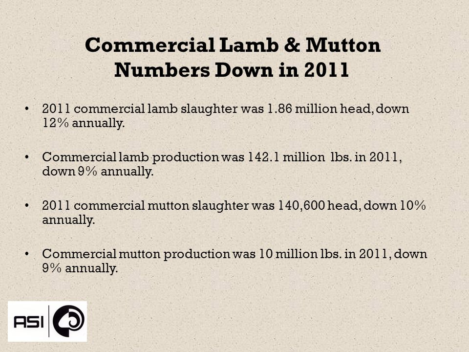Commercial Lamb & Mutton Numbers Down in 2011 2011 commercial lamb slaughter was 1.86 million head, down 12% annually.