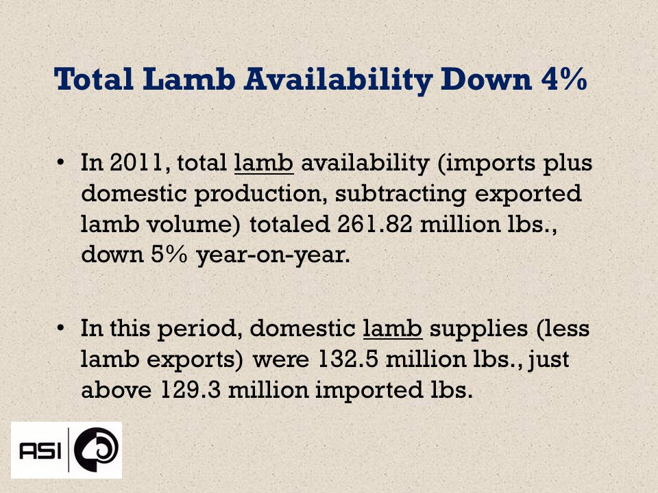 In 2011, total lamb availability (imports plus domestic production, subtracting exported lamb volume) totaled million lbs., down 5% year-on-year.