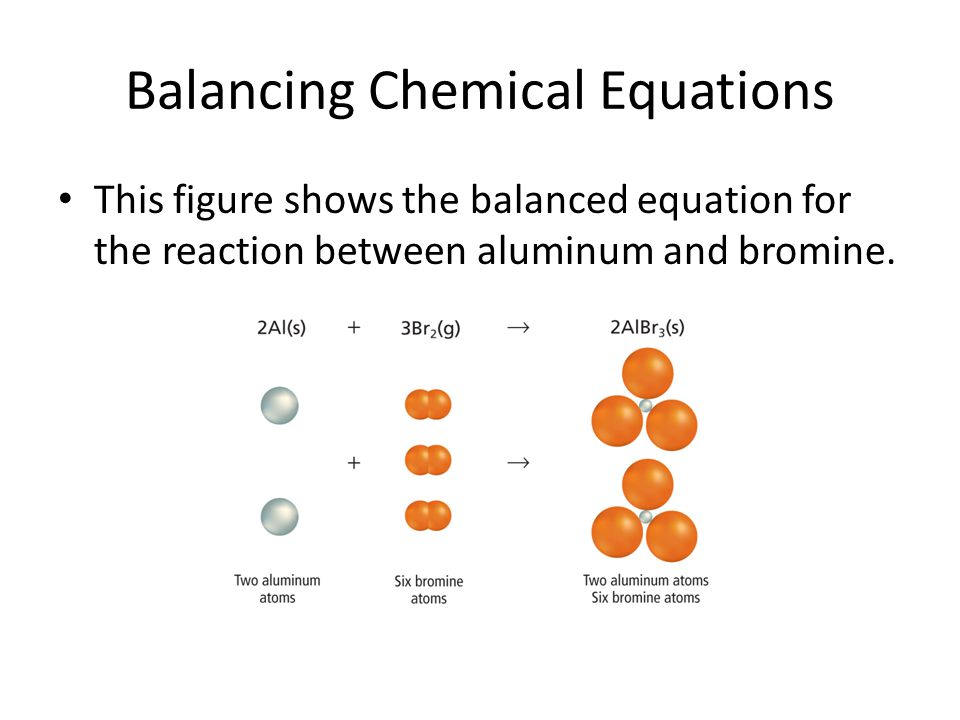 Balancing Chemical Equations This figure shows the balanced equation for the reaction between aluminum and bromine.