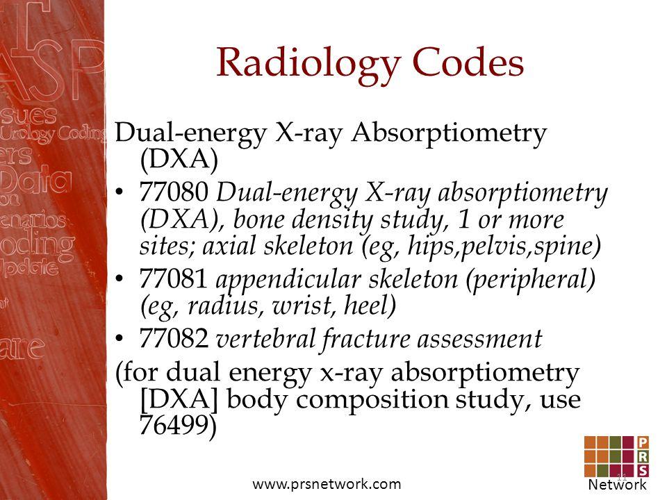 Network www.prsnetwork.com Radiology Codes Dual-energy X-ray Absorptiometry (DXA) 77080 Dual-energy X-ray absorptiometry (DXA), bone density study, 1