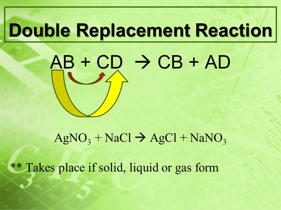 Double Replacement Reaction Solid: Insoluble on Table F – forms precipitate Little solid particles - cloudy Soluble: Dissolves in water Insoluble: Does not dissolve in water