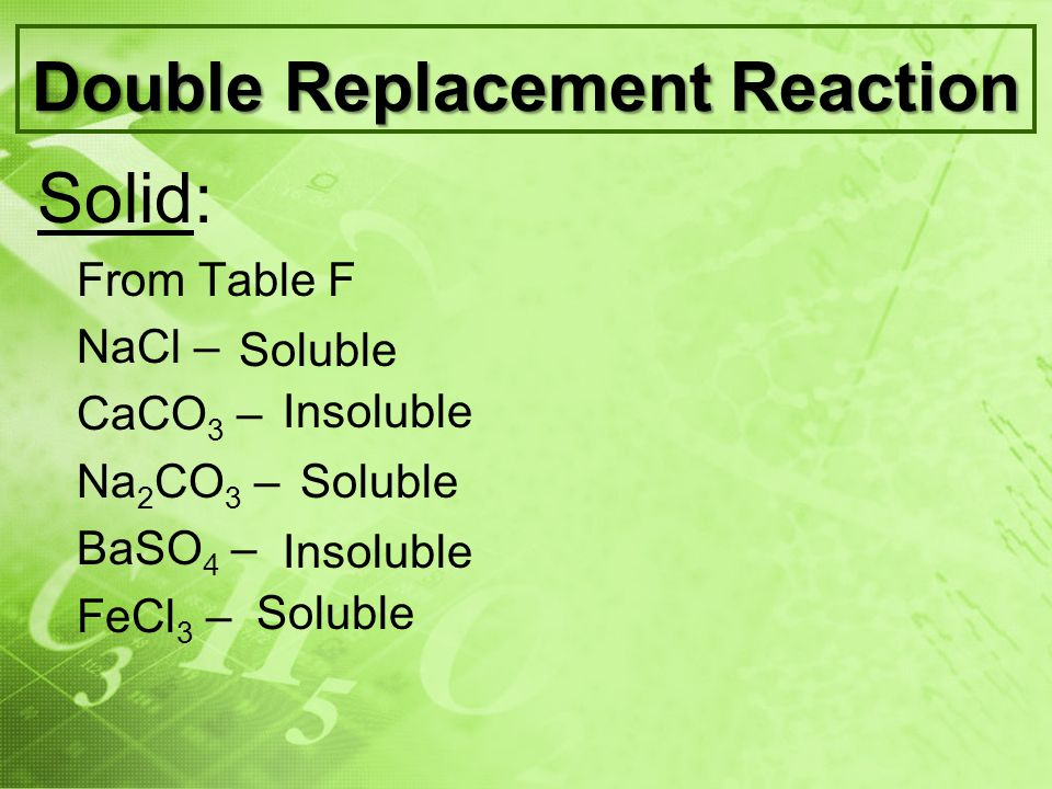 Double Replacement Reaction Solid: 2NaOH(aq) + CuCl 2 (aq) Cu(OH) 2 (s) + 2NaCl(aq) Makes it cloudy Na + OH - Cu +2 Cl - Cu(OH) 2 NaCl