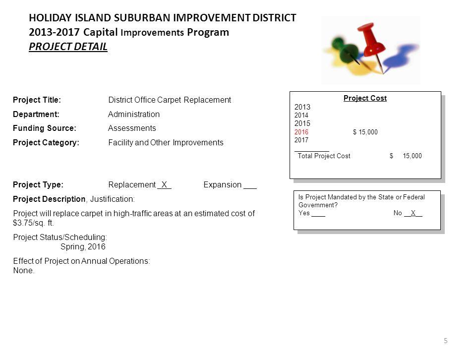 26 HOLIDAY ISLAND SUBURBAN IMPROVEMENT DISTRICT 2013-2017 Capital Improvements Program PROJECT DETAIL Small Pool-Decking Rubaroc Surface $ 38,500