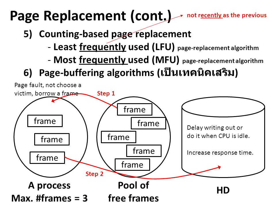 5)Counting-based page replacement - Least frequently used (LFU) page-replacement algorithm - Most frequently used (MFU) page-replacement algorithm 6)P