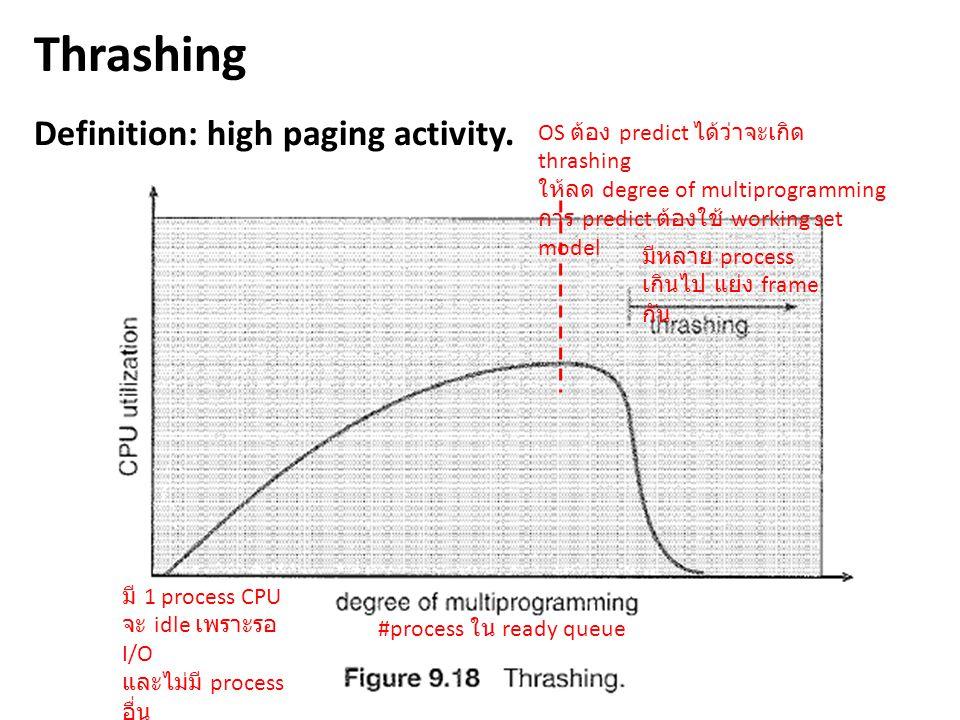 Thrashing Definition: high paging activity. #process ready queue 1 process CPU idle I/O process execute process frame OS predict thrashing degree of m
