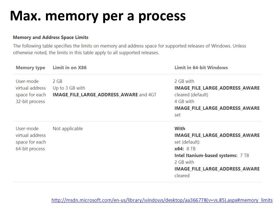 Max. memory per a process http://msdn.microsoft.com/en-us/library/windows/desktop/aa366778(v=vs.85).aspx#memory_limits