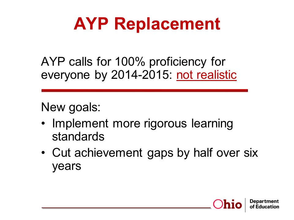 AYP Replacement AYP calls for 100% proficiency for everyone by 2014-2015: not realistic New goals: Implement more rigorous learning standards Cut achievement gaps by half over six years