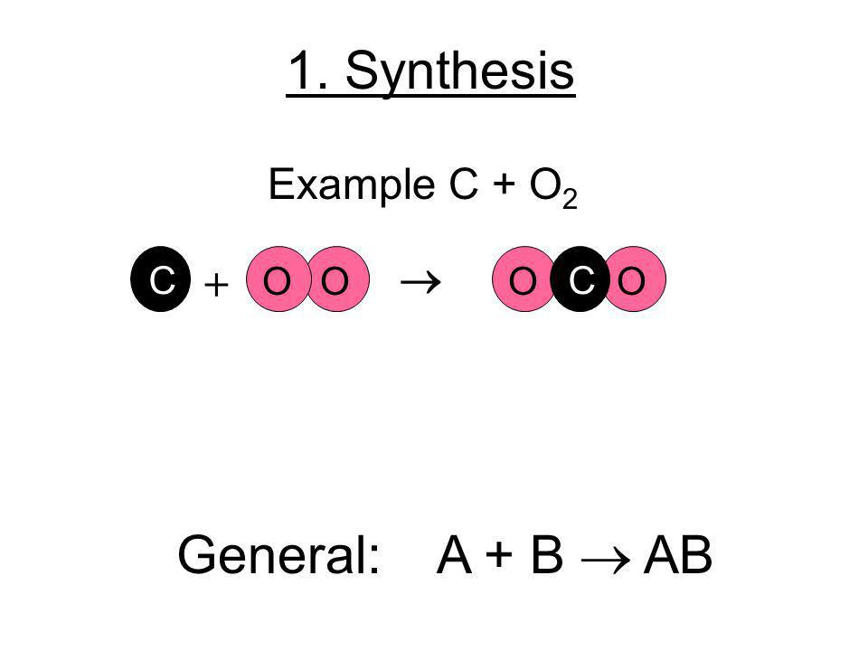 1. Synthesis Example C + O 2 OO C + OO C General: A + B AB