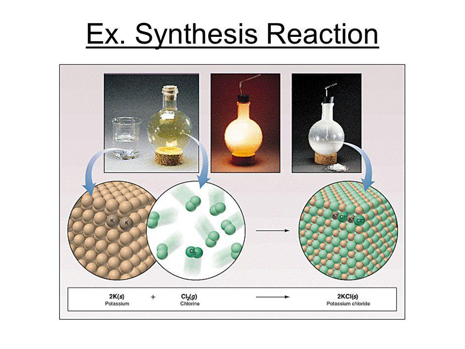 Ex. Synthesis Reaction