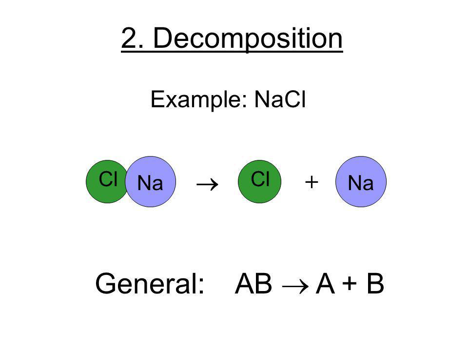 2. Decomposition Example: NaCl General: AB A + B Cl Na Cl + Na
