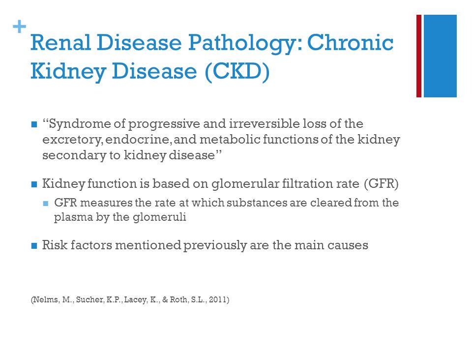 + (National Kidney Foundation, 2012)