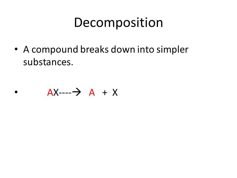 Decomposition A compound breaks down into simpler substances. AX---- A + X