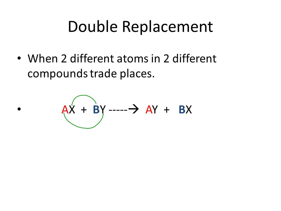Double Replacement When 2 different atoms in 2 different compounds trade places.