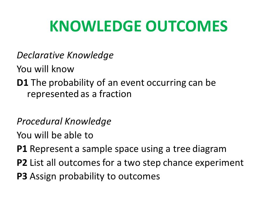 KNOWLEDGE OUTCOMES Declarative Knowledge You will know D1 The probability of an event occurring can be represented as a fraction Procedural Knowledge You will be able to P1 Represent a sample space using a tree diagram P2 List all outcomes for a two step chance experiment P3 Assign probability to outcomes