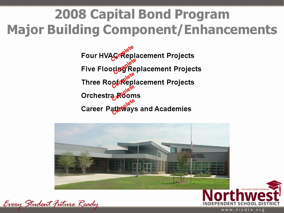 2008 Capital Bond Program Major Building Component/Enhancements Four HVAC Replacement Projects Five Flooring Replacement Projects Three Roof Replaceme
