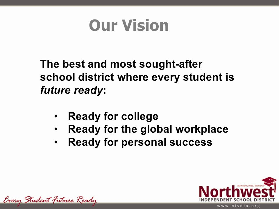 The best and most sought-after school district where every student is future ready: Ready for college Ready for the global workplace Ready for persona