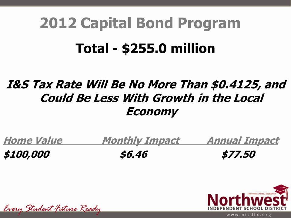 Total - $255.0 million I&S Tax Rate Will Be No More Than $0.4125, and Could Be Less With Growth in the Local Economy Home Value Monthly ImpactAnnual I