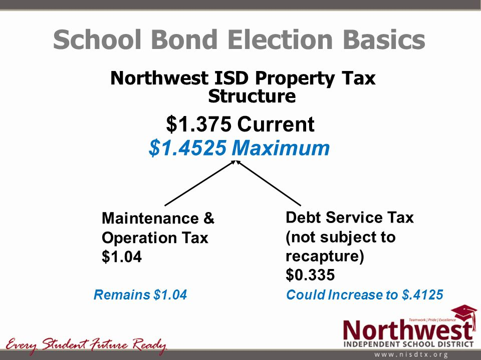Northwest ISD Property Tax Structure $1.375 Current Maintenance & Operation Tax $1.04 Debt Service Tax (not subject to recapture) $0.335 School Bond E