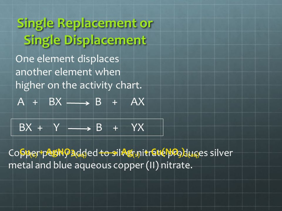 Single Replacement or Single Displacement One element displaces another element when higher on the activity chart. A + BX B + AX Copper penny added to