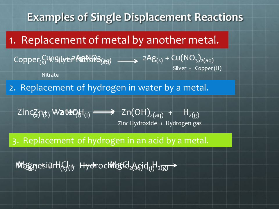 Examples of Single Displacement Reactions 1. Replacement of metal by another metal. 2. Replacement of hydrogen in water by a metal. Copper (s) + Silve