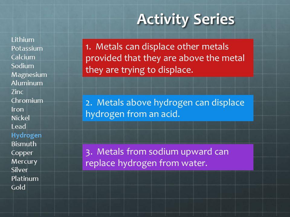 Activity Series Lithium Potassium Calcium Sodium Magnesium Aluminum Zinc Chromium Iron Nickel Lead Hydrogen Bismuth Copper Mercury Silver Platinum Gol
