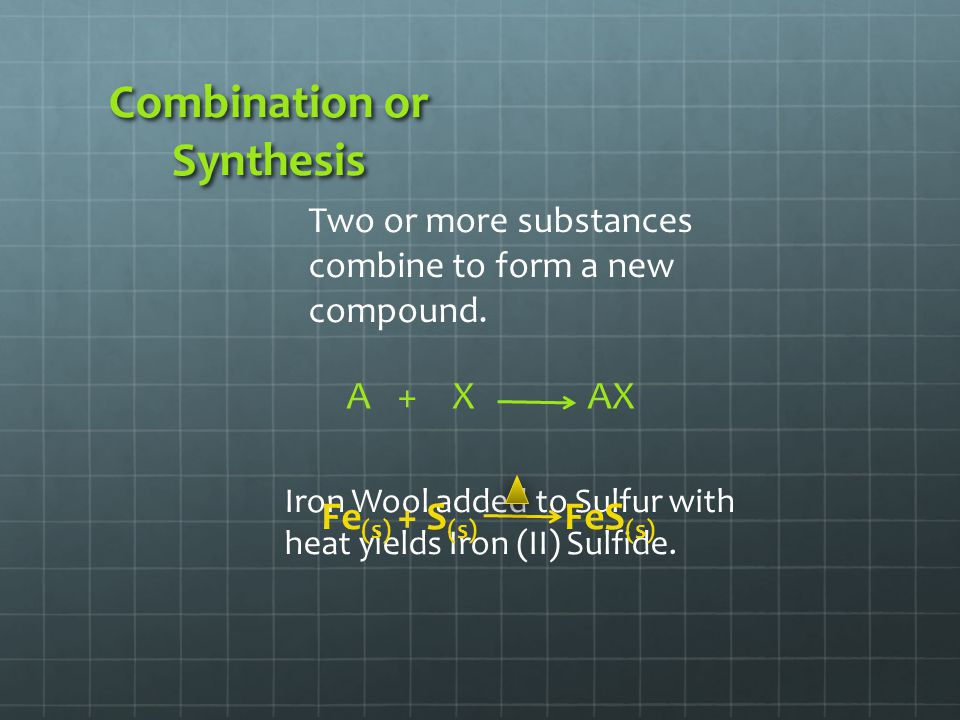 Combination or Synthesis Two or more substances combine to form a new compound. A + X AX Iron Wool added to Sulfur with heat yields Iron (II) Sulfide.