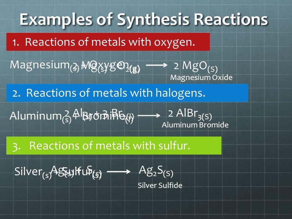 Decomposition A single compound undergoes a reaction a produces two or more substances.