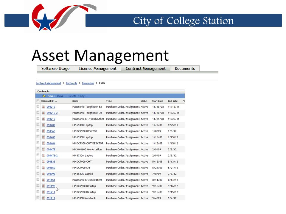 City of College Station Asset Management