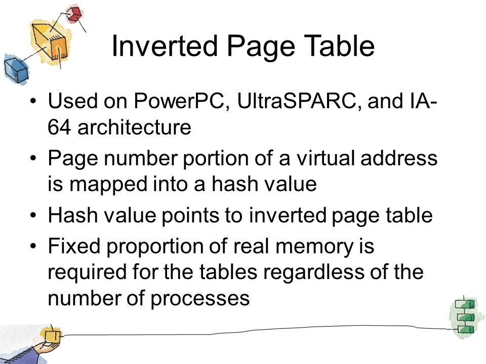 Inverted Page Table Used on PowerPC, UltraSPARC, and IA- 64 architecture Page number portion of a virtual address is mapped into a hash value Hash val