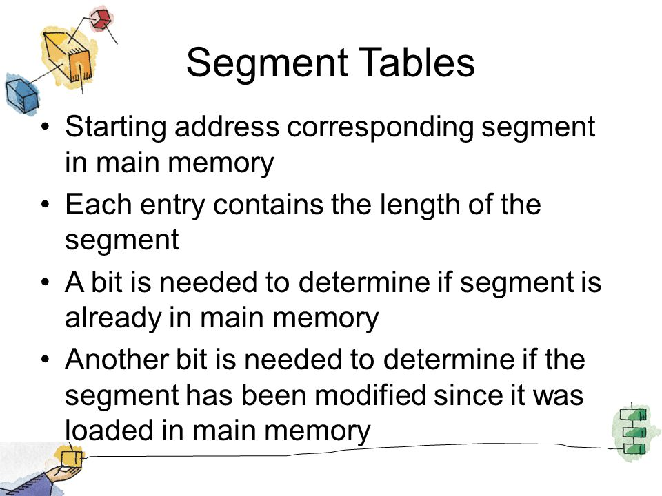 Segment Tables Starting address corresponding segment in main memory Each entry contains the length of the segment A bit is needed to determine if seg