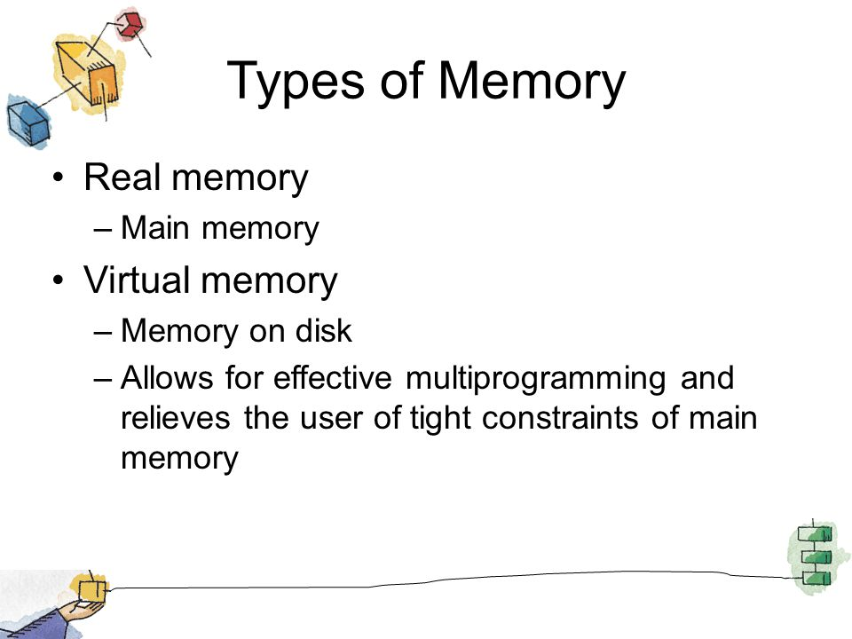 Types of Memory Real memory –Main memory Virtual memory –Memory on disk –Allows for effective multiprogramming and relieves the user of tight constrai