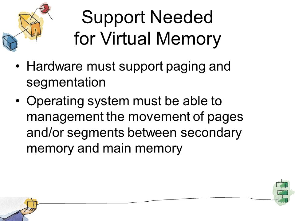 Support Needed for Virtual Memory Hardware must support paging and segmentation Operating system must be able to management the movement of pages and/