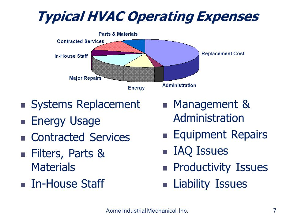 Acme Industrial Mechanical, Inc.7 Typical HVAC Operating Expenses Systems Replacement Energy Usage Contracted Services Filters, Parts & Materials In-H