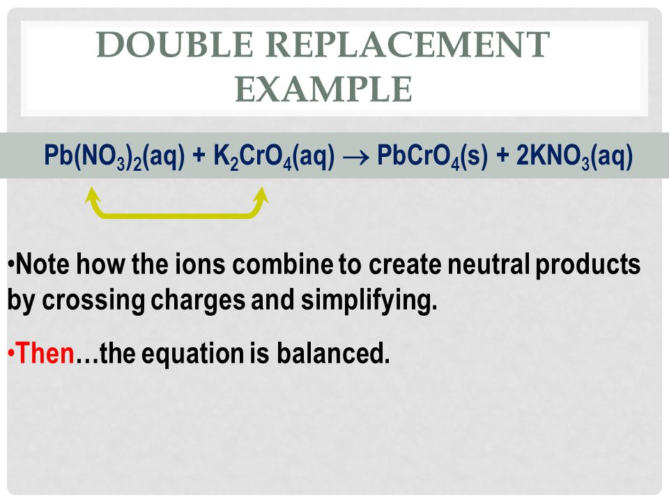 DOUBLE REPLACEMENT EXAMPLE Pb(NO 3 ) 2 (aq) + K 2 CrO 4 (aq) PbCrO 4 (s) + 2KNO 3 (aq) Note how the ions combine to create neutral products by crossing charges and simplifying.
