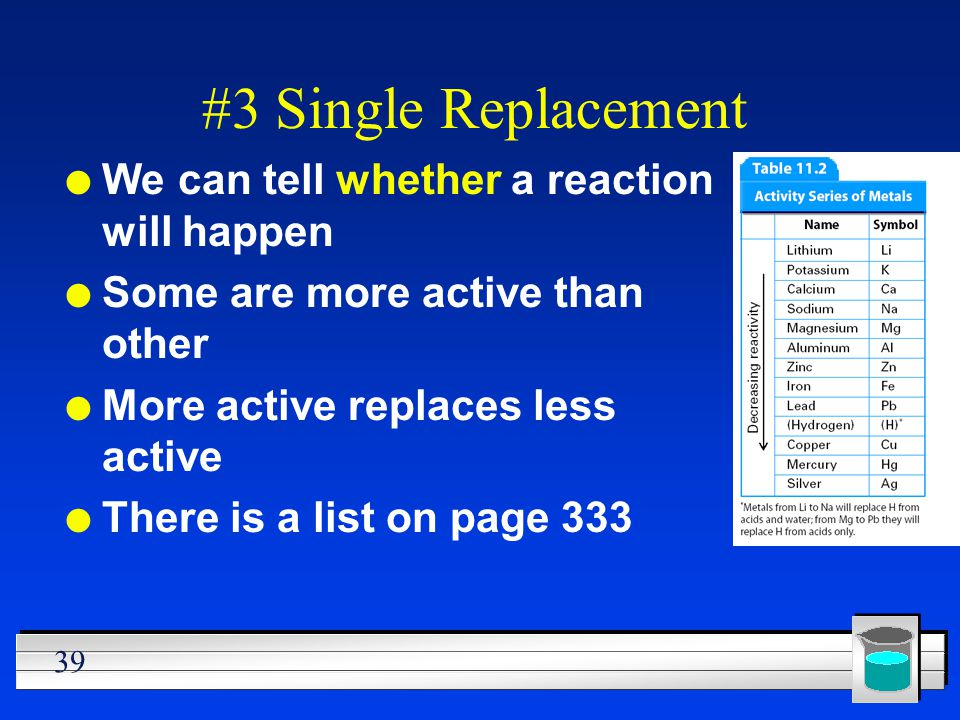 39 #3 Single Replacement l We can tell whether a reaction will happen l Some are more active than other l More active replaces less active l There is