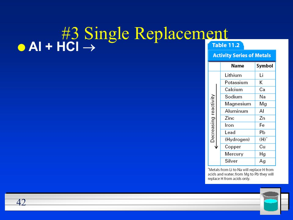 42 #3 Single Replacement Al + HCl