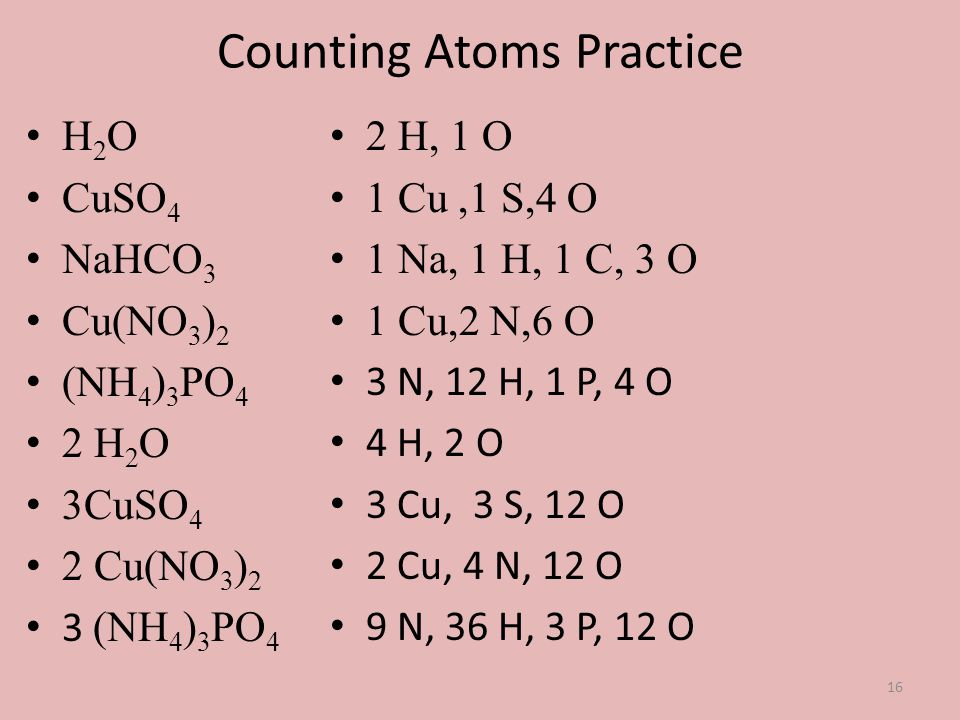 Counting Atoms Lessons Tes Teach – Counting Atoms Worksheet